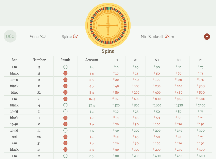 Screenshot of roulette spin results